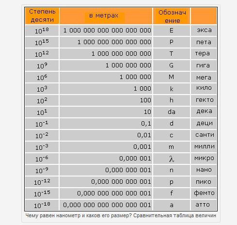 Почему плотность бумаги не измеряют в граммах на сантиметр кубический?