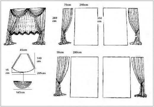 Пошив штор своими руками фото выкройки