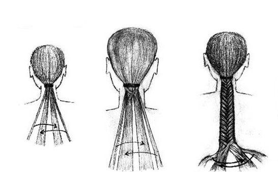 Как быстро сделать красивую прическу? Французская коса - схема плетения. Как заплести французскую косу самой себе