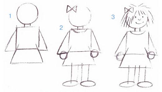 Рисование поэтапно для девочек
