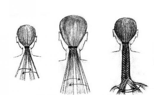 """Схема плетения косы """"Рыбий"""