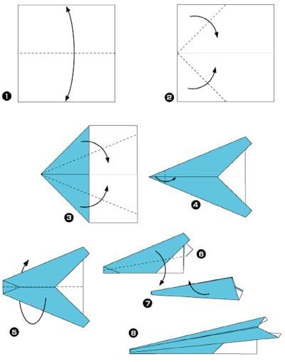 Летающая машина из бумаги.