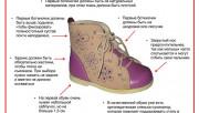 Как выбрать обувь для ребенка?