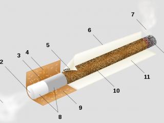 Сигаретный фильтр: история, разновидности