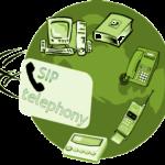 SIP - телефония